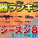【APEX LEGENDS】シーズン8 武器ランキング!!【エーペックスレジェンズ】