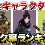 【最新版】全キャラクターピック率ランキング!!【エーペックスレジェンズ】
