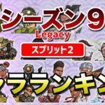 【APEX LEGENDS】シーズン9 スプリット2 キャラランキング!!【エーペックスレジェンズ】