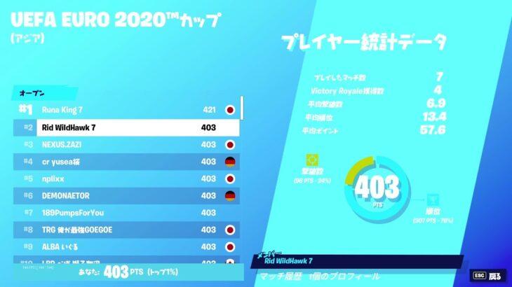 【フォートナイト】今シーズン初の公式大会アジア2位~!