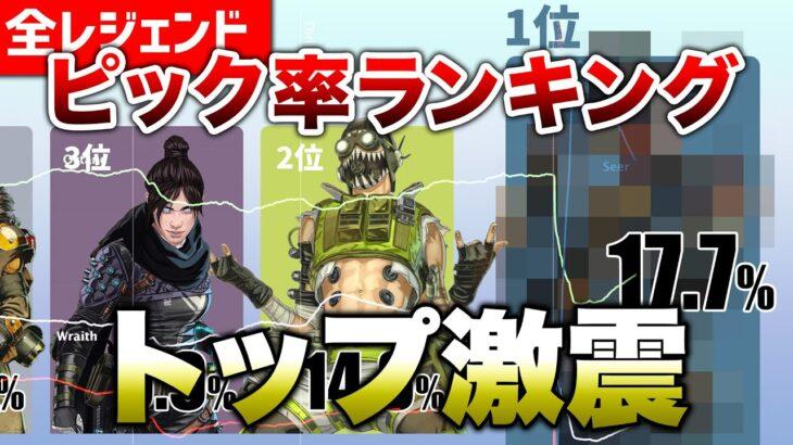 【APEX LEGENDS】最新版!シーズン10 ピック率ランキング!!【エーペックスレジェンズ】